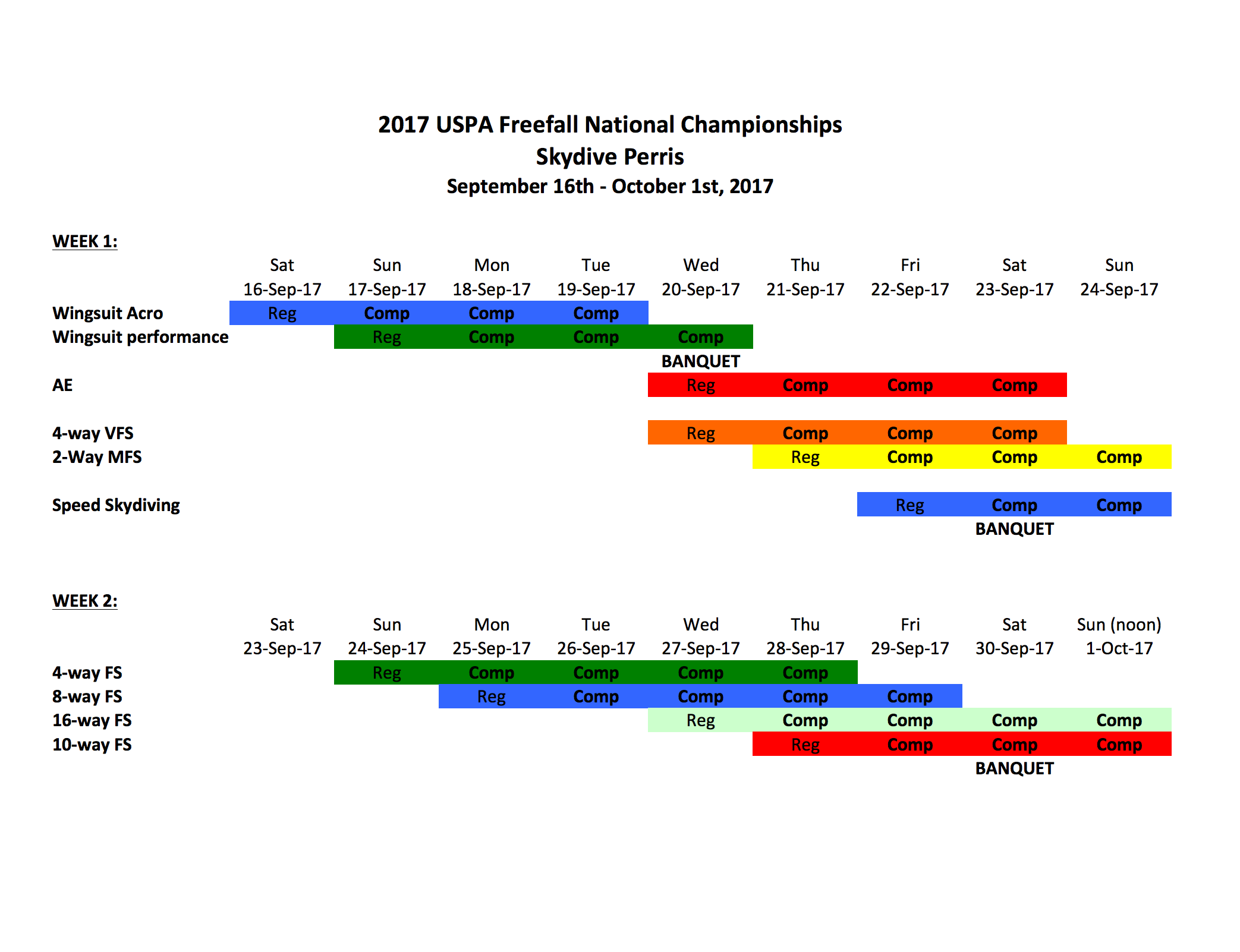 2017 USPA National Skydiving Championships Schedule